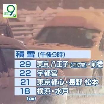 20180122-TOP-大雪NHKニュース.jpg