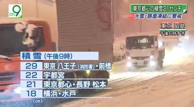 20180122-010-大雪NHKニュース.jpg