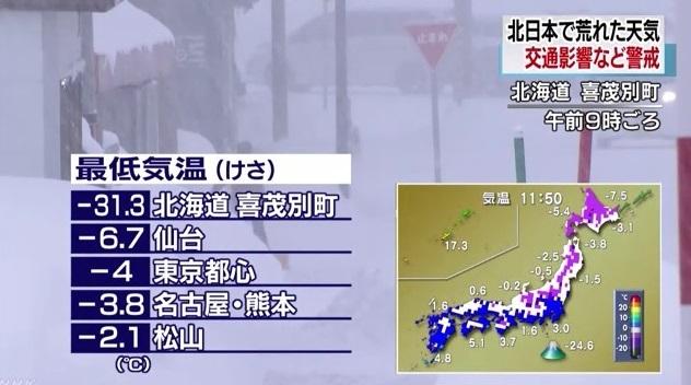 20180125-001-大雪NHKニュース.jpg